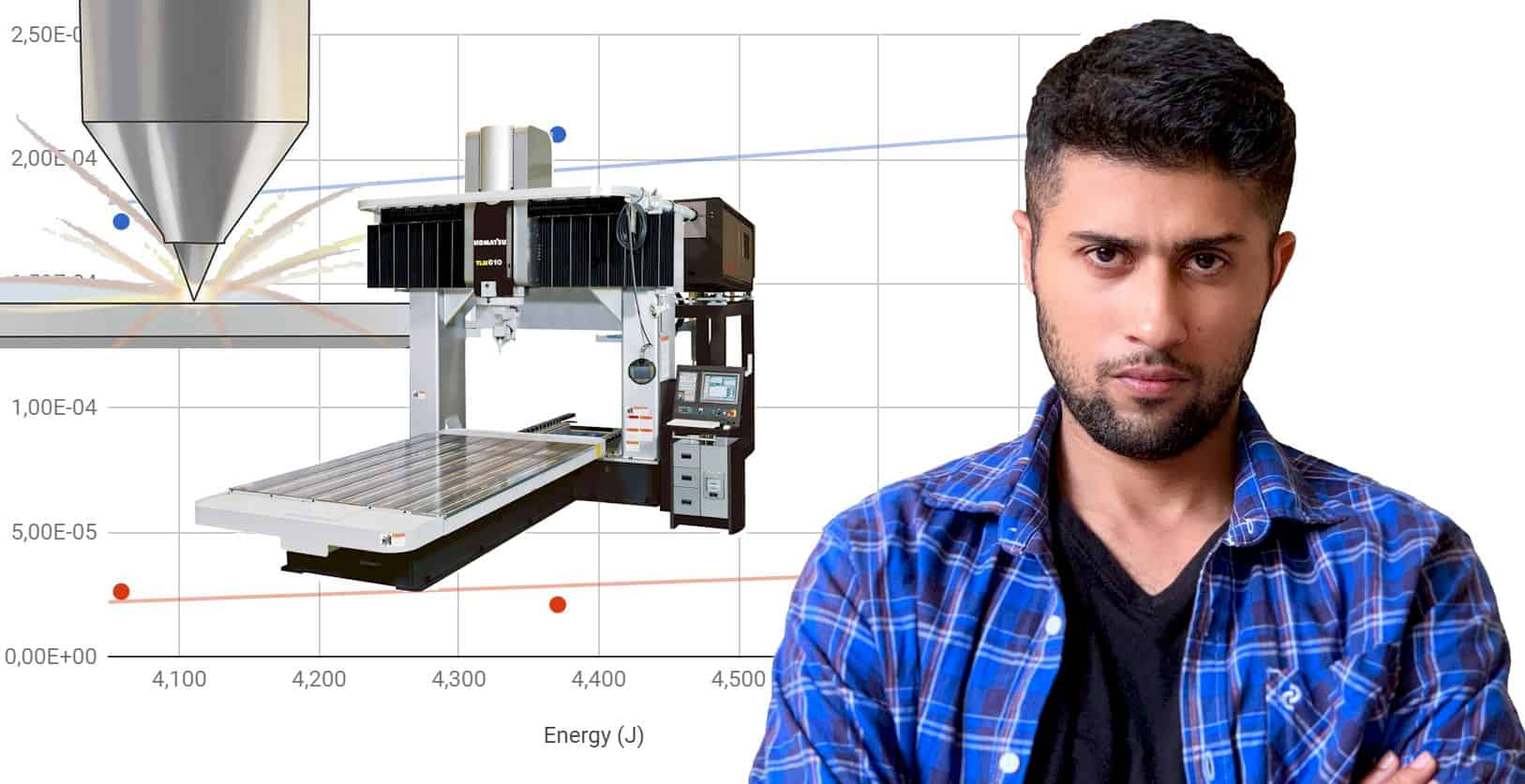 Laser cutting power vs material